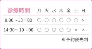 診療時間の表